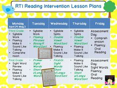 RTI Reading Intervention Lesson Plans and resources: ideas to help you teach during RTI