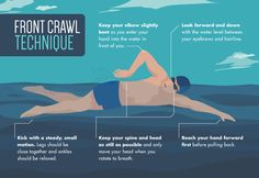 Open Water Swimming: How to do Front Crawl