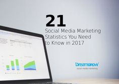 21 Social Media Marketing Statistics You Need to Know in 2017