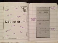 Teaching students about measurement: have them create a word splash in their interactive notebooks.