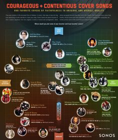 #Music #Infographics - Courageous And Contentious Cover Songs #Infografia