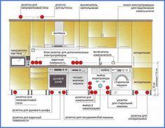 Высота установки выключателей и розеток   СтройДом   Стильный дом