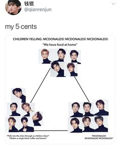 Orders black coffee and leaves🤣🤣🤣cruel and unusual punishment K Pop, Steven Universe, Nct Life, Funny Kpop Memes, Lol, Na Jaemin, 7 Year Olds, Winwin, Kpop Groups