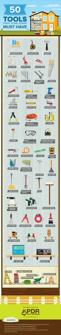 "Must Have Home Improvement Tools - Home Repair Infographic <a class=""pintag"" href=""/explore/diy/"" title=""#diy explore Pinterest"">#diy</a> <a class=""pintag"" href=""/explore/carpentry/"" title=""#carpentry explore Pinterest"">#carpentry</a>"