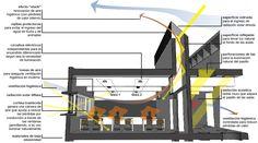 Resultado de imagen para ventilacion arquitectonica