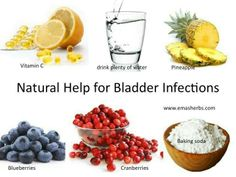 Natural Remedies for Bladder Infections..