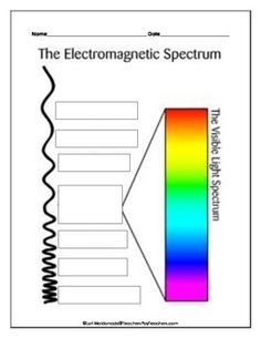 This handout is a printable diagram of the electromagnetic spectrum. Includes a teacher copy and a blank copy for students to fill out.