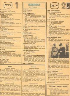 Videókon a gyerekkorunk :) Budapest, Mtv, Childhood Memories, Retro Vintage, Nostalgia, Reiki, Album, Humor, History