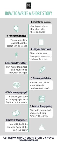 Learn how to write a short story that you can submit to publishers confidently. Read about the short story writing process. Creative Writing Tips, Book Writing Tips, Writer Tips, Writing Process, Writing Resources, Writing Help, Writing Skills, Creative Writing Inspiration, Writing Quotes