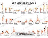 Ashtanga Yoga Primary Series Poster van BigWaveYoga op Etsy