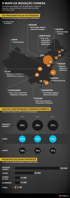 O mapa da inovação da China - EXAME.com