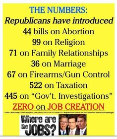 WHERE ARE THE JOBS REPUBLICANS??????