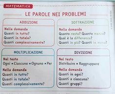 Problemi parole chiave Italian Language, School Life, School Hacks, Your Teacher, Algebra, Problem Solving, Grammar, Montessori, Homeschool