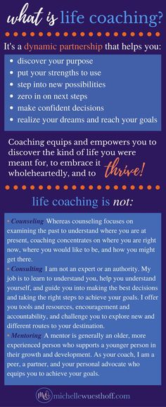 EXCLUSIVE Free Training with Master Manifestation + Success Coach Reese EvansWant to Learn How I Became a Coach?Discover my 5 Step Business System for creating predictable 5 Figure Months as a Success Coach. Coaching Questions, Life Coaching Tools, Leadership Coaching, Online Coaching, Leadership Strengths, Leadership Activities, Business Coaching, Educational Leadership, Leadership Quotes
