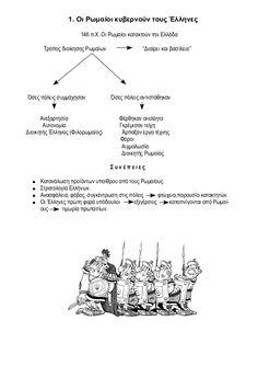 Σχεδιαγράμματα για την Ιστορία Ε' Τάξη by Fani Rotska via slideshare