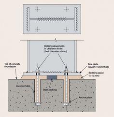 steel column concrete slab - Google Search