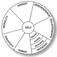 Initiative Mandala