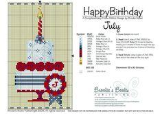 point de croix et couleurs de fils gateau d'anniversaire