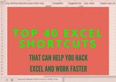 Top 40 najlepszych skrótów programu Excel, które musisz znać