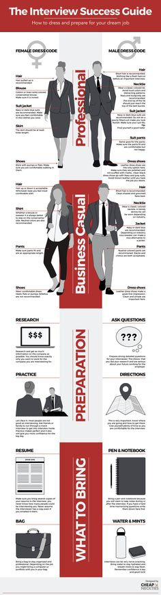 How To Succeed at Interviews - Tips on Professional and Business Casual Clothing and Preparation