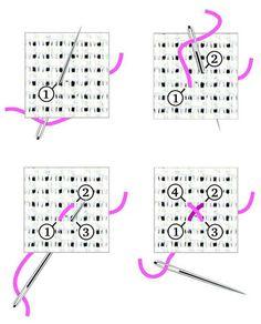 The DMC Blog: Cross Stitch Tutorial for Beginners