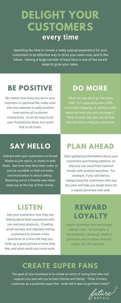 Business success can often boil down to great customer service. These handy guide will have your surprising and delighting your customers, for that ongoing customer loyalty that can help a product based business grow. Good Customer Service Skills, Customer Service Training, Customer Experience, User Experience, Customer Service Quotes, Business Inspiration, Inspiration Quotes, Business Management, Teamwork Quotes