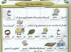 Arabic Alphabet Letters, Arabic Alphabet For Kids, Fruit Crafts, Learn Arabic Online, Eid Cards, Arabic Lessons, Islamic Studies, Kids Study, Arabic Language