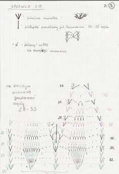 3 Album, Christmas Angels, Bullet Journal, Crochet, Angeles, Rolodex, Picasa, Pictures, Blouses