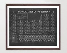 periodic table of elements science poster chemistry by davesoffice - Periodic Table Of Elements Vintage