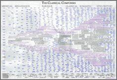 Classical Composers Poster Carissimi Publications https://www.amazon.com/dp/B00176F6BE/ref=cm_sw_r_pi_dp_x_Nnt5yb2RC5MRJ