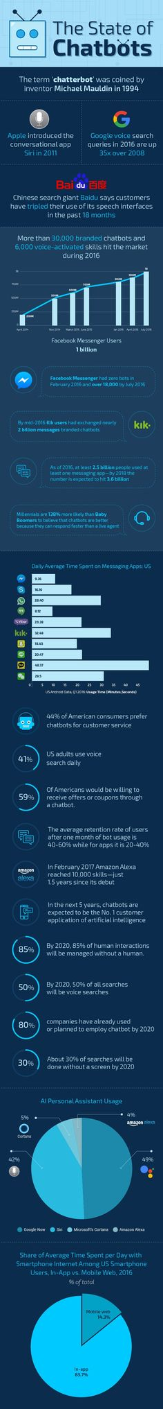 chatbot-infographic-photon.jpg