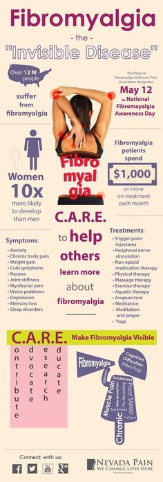 Suffering from Fibromyalgia? Consider participating in a Clinical Study with New Phase! 100% Free to you. Compensation of $50 per visit for your time. http://www.newphaseonline.com/  #fibromyalgia #pain
