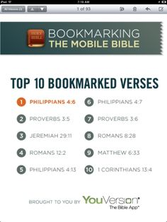 Top 10 bookmarked verses (according to Youversion).