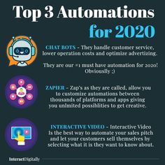 🌟 Top 3 Automations for 2020?   🔥 CHAT BOTS - They handle customer service,  lower operating costs and optimize advertising.  They are our #1 must-have automation for 2020!  🔥 ZAPIER - With Zap's you can customize and create your own automation's between  thousands of platforms and apps Time to get creative!   🔥 INTERACTIVE VIDEO - Interactive Video is the best way to automate your sales pitch and let your customers sell themselves by selecting what it is they want to know…