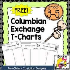 FREE Columbian Exchange T-Charts.  I divide students in groups and assign one of the three to each group.  Students research their category and then share it with the whole group.This is a portion of our Colonial Unit.  Colonial Informational Text and Activities Unit.  3-5
