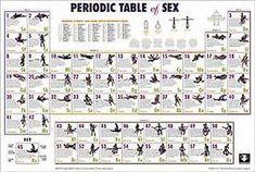 Periodic table of sex positions pinterest tabla peridica libros para colorear regalos de mordaza decoracin de habitacin urtaz Images