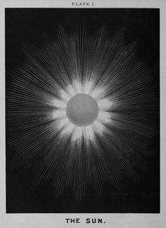 "Joseph W. Spoor - The Sun, ""Electro Astronomical Atlas"", 1874."