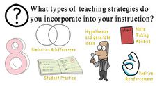 Teacher Interview Questions and Answers Teacher Interview Questions, Behavioral Interview Questions, Teacher Interviews, Question And Answer, This Or That Questions, Similarities And Differences, Teaching Strategies, Positivity, Student
