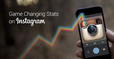 Instagrammers share stunning images and videos from every part of the world, and brands are continually migrating to the app to engage with them. Our data masters dived into the numbers from Q3 to find out the big picture on what's driving social media marketing trends right now on Instagram - and how the most engaging industries like fashion are succeeding on the platform.