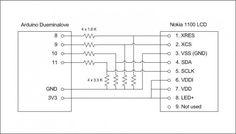 Подключение дисплея nokia 1100 | Аппаратная платформа Arduino