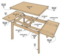 If you are interested in DIY woodworking, then finding woodworking patterns is important to you since woodworking requires precision and finding woodworking patterns for all your DIY woodworking proje Small Woodworking Shop Ideas, Woodworking Tutorials, Woodworking Projects That Sell, Learn Woodworking, Woodworking Patterns, Woodworking Furniture, Woodworking Plans, Woodworking Ideas Table, Unique Woodworking