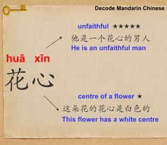 Learn Mandarin Chinese much easier, faster and better in less time. Unfaithful Men, Chinese Phrases, Learn Mandarin, Decoding, Math, Learning, Blog, Math Resources, Studying