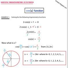 Solve equation cos(x) = cos(β)?