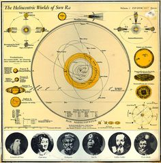 Sun Ra. Heliocentric Worlds of Sun Ra. Volume 1. Re-issue .ESP. (Recorded 1966)