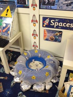 53 Best Space Images Outer Space Activities Crafts For Kids