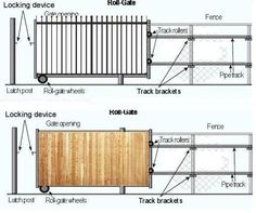 Roll Gates | Rolling Gate without Chain link Mesh