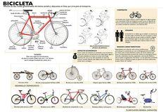 La bicicleta #infografia
