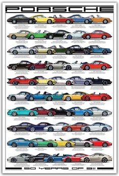 50 years of Porsche 911 Which about takes care of the history of the automobile Porsche 550 Spyder, Porsche 911 993, Porsche Cars, Porsche 2017, Custom Porsche, Auto Volkswagen, Vw Touran, Auto Poster, Car Posters