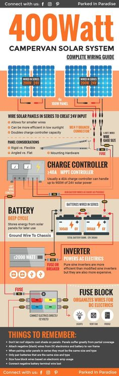 Solar Calculator and DIY Wiring Diagrams - Camping and Survival DIY wiring guide for a 400 watt solar panel system. Perfect kit for a campervan build! I want this on my own van build! Perfect solar power setup of - Renewable Energy, Solar Energy, Solar Panel Calculator, Camper Diy, Solaire Diy, Solar Roof, Solar Projects, Energy Projects, Best Solar Panels