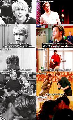Ahhh I love Sam
